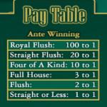 Paytable casino holdem